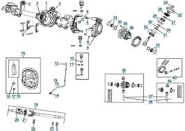 wiring diagrams for cars where to circuit diagram full size of wiring diagram symbols pdf ford diagrams online circuit breaker front axle product o