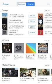 American Indie Band The Silvers Hit The Top 20 On Itunes Uk