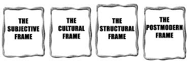 to understand how these frames work in the visual arts we have to think of them as perspectives or points of view you might be asked to view an artwork