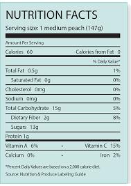 nutrition labels peaches nutrition label