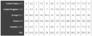 Football Boot Size Chart Xtratuf Boot Conversion Chart