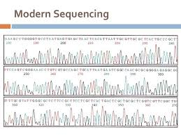 Dna Sequence Chart Biotechnology Dna Sequencing