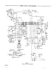 tractor ignition switch complete 6 pole ignition switch wiring tractor ignition switch ford generator wiring diagram ford tractor ignition switch wiring diagram wiring diagrams wiring