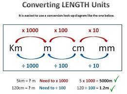 Mass Conversion Chart Metric Conversion One Units Of Mass Anchor Chart