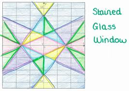 This worksheet is intended for use after students have. Graphing Linear Equations Project Pdf Tessshebaylo