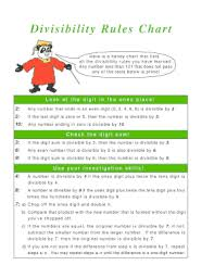 Fillable Online Divisibility Rules Chart Fax Email Print