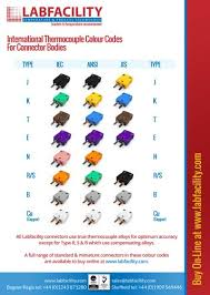 Thermocouple Connector Colour Chart Labfacility Limited
