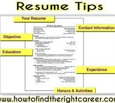 Resume Tips 2017 Fascinating Best Resume Writing Tips 40 Building A Build Your When Not Looking