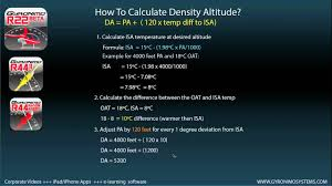 Density Altitude Computation Chart How To Calculate Density Altitude Plus Comparison With Flight Computer Values