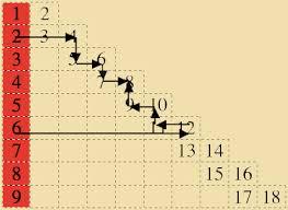 Montessori Mathematics Table Of Arithmetics Addition