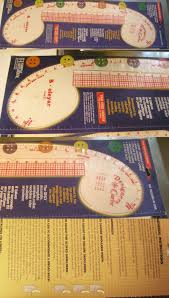 Designers Neckline Curve Pin On Sewing Rulers 183298