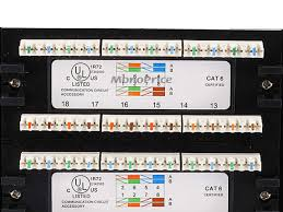 cat6a patch panel wiring diagrams great installation of wiring cat 6a patch panel wiring diagrams wiring library rh 99 wohnungsentruempelung kosten de cat 6 cable wiring diagram cat6 connection wiring diagram