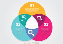 Art Venn Diagram Infographic Venn Diagram Download Free Vector Art Stock Graphics