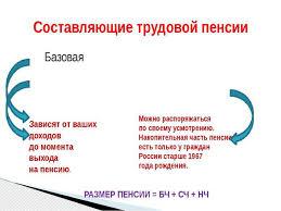 Презентация к уроку обществознания на тему Пенсионная система России  Составляющие трудовой пенсии Зависят от ваших доходов до момента выхода на пе
