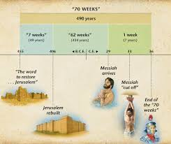 Daniels Prophecy Of 70 Weeks Foretells The Messiahs