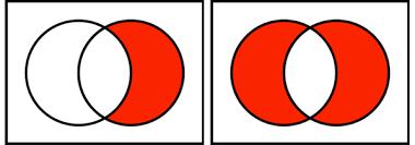 Venn Diagram Techniques Venn Diagrams
