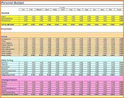 Budget Tracking Template Beauteous Financial Spreadsheet Template Excel Budgeting Spreadsheet Template