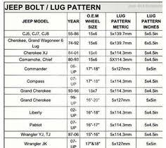 Jeep Bolt Pattern Chart Beauteous Bigger Oil Filter Chart For Jeep XJ's Xj's For Life Pinterest