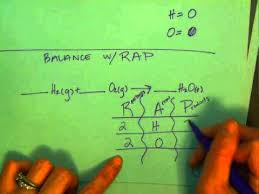 balancing equations with pictures and