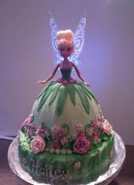 Tinkerbell Cakes Images Cake Decorating Ideas Project On Craftsy