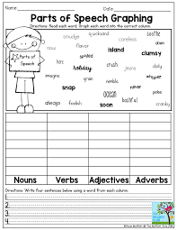 Nouns Verbs and Adjectives Worksheets for First Grade ...