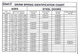 garage door extension spring full size of garage fantastic ideal garage door extension springs color code