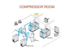 Air Compressor Room Design Me444 Engineering Piping System Design Ppt Download
