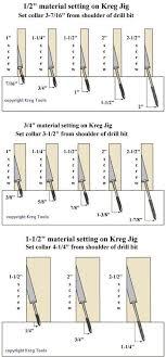 Kreg Jig Chart Illustrator Herramientas Kreg Jig Drill Bit Collar Position