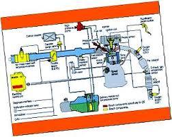 bmw e39 engine diagram wiring diagram for car engine 1997 bmw 528i fuse box besides bmw oil level dipstick location additionally ford explorer rear wiper