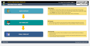 Sales Forecast Chart Template Sales Forecasting Template
