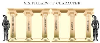 pillars of character character lessons character  6 pillars of character