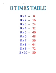 table chart for kids. Printable Multiplication Charts For Kids Table Chart S