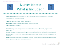 Point Of Care Charting Nursing Documentation Forms Google Search Nursing