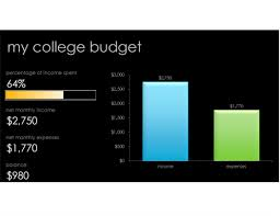 basic budget worksheet college student my college budget