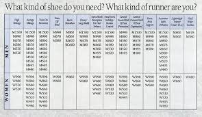 New Balance Sneaker History And Info Sneakernews Com
