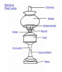 post lamp part index
