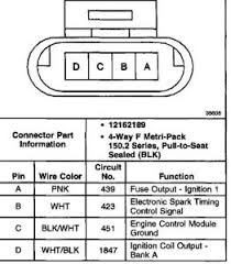sunpro tachometer wiring diagram sunpro image 1999 chevy s 10 installing a tachometer electrical problem 1999 on sunpro tachometer wiring diagram