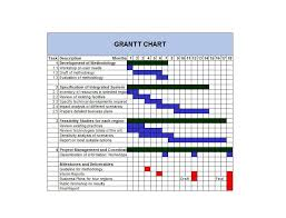 project management chart template 36 free gantt chart templates excel powerpoint word template lab