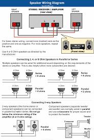 the speaker wiring diagram and Alpine Type R 10 2 Ohm Wiring Diagram