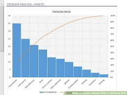 Create A Pareto Chart How To Create A Pareto Chart In Ms Excel 2010 14 Steps