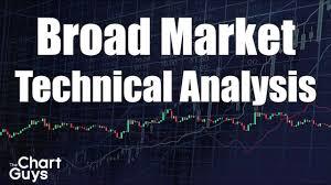 Xbi Chart S P500 Spy Iwm Qqq Xlf Xbi Vix Oil Natgas Technical Analysis Chart 4 9 2019 By Chartguys Com