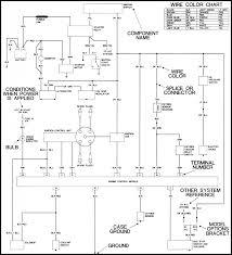 1994 ford explorer stereo wiring diagram boulderrail org 1994 Ford F150 Alternator Wiring Diagram wiring diagram of 2002 ford f150 fuse box diagram wire wiring entrancing 1994 explorer 1994 Ford F-150 Relay Diagram