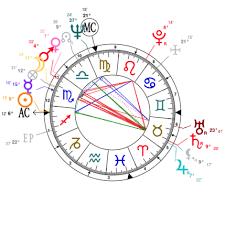 Bruce Lee Natal Chart And Mbti Type Zodiac Birthday Astrology