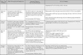 Flow Chart Title Insurance Claims Process Flow Chart Diagram Health Car Claim