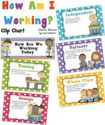 How Are We Working Today Clip Chart Classroom Behaviour Management