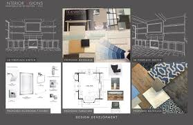How To Plan Interior Design Design Process How To Work With An Interior Designer