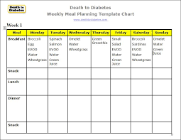 meal planning chart diabetes meal planning templates ex diabetic