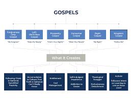 Confirmation For The Discipleship Gospel Workbook Downloads