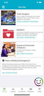 Cincinnati Children S Hospital My Chart Rare Cincinnati Childrens Hospital Mychart Cincinnati