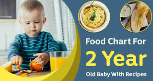 2 Year Kid Food Chart 2 Year Old Baby Food Chart Food Menu With Recipe Meal